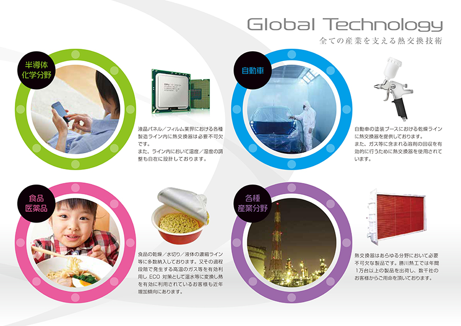 Global Technology 全ての産業を支える熱交換技術